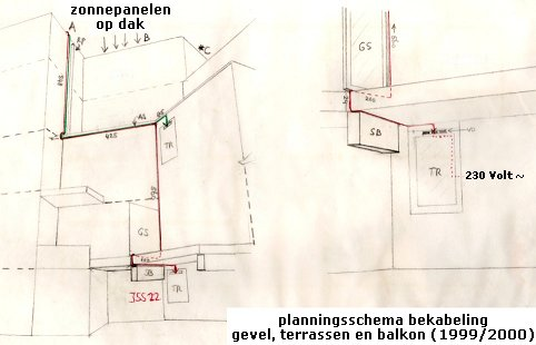 "planning scheme for AC-cable ""route"" towards our appartment"